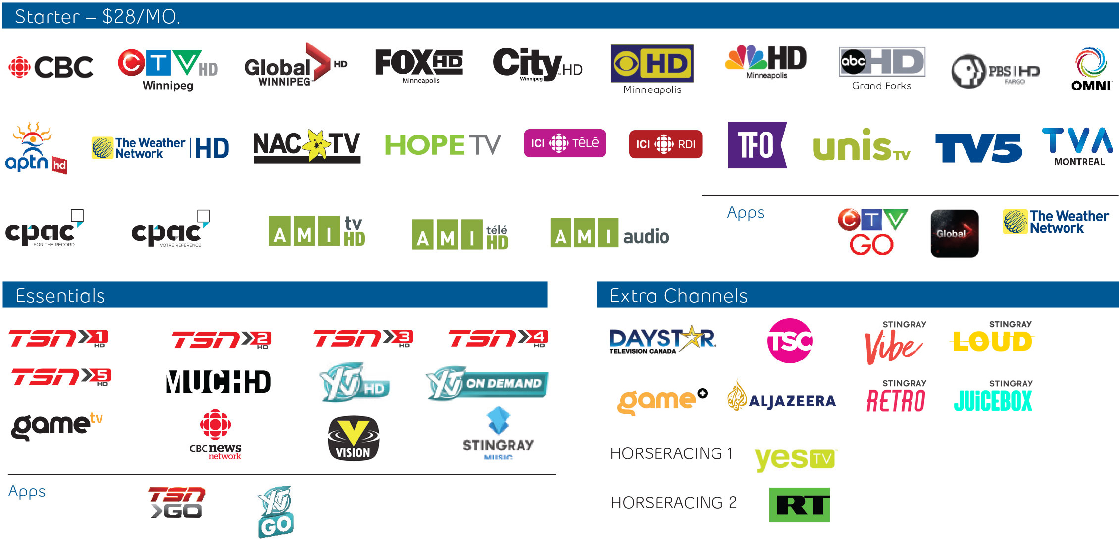 Channels found in Fibe TV Basic Pack