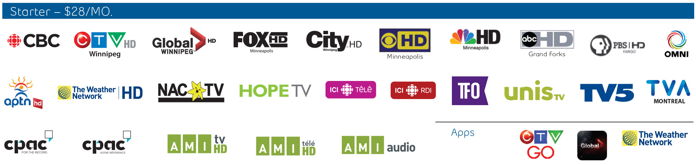 Channels found in Fibe TV Starter